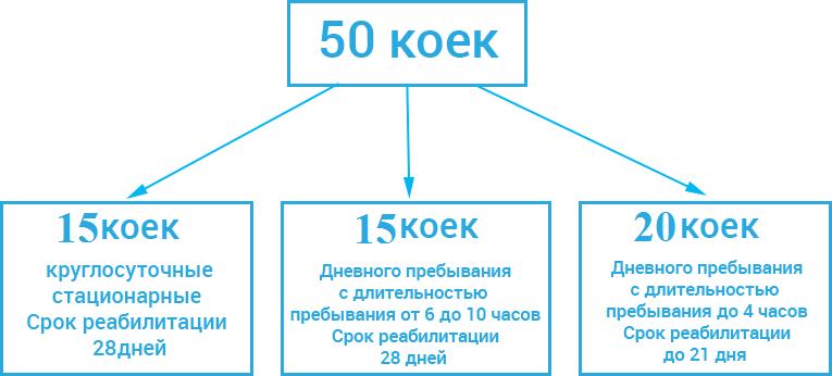 struktura-tsentra